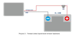 Схема подключения питания терминала