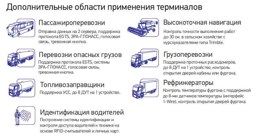 дополнительные области применения терминалов